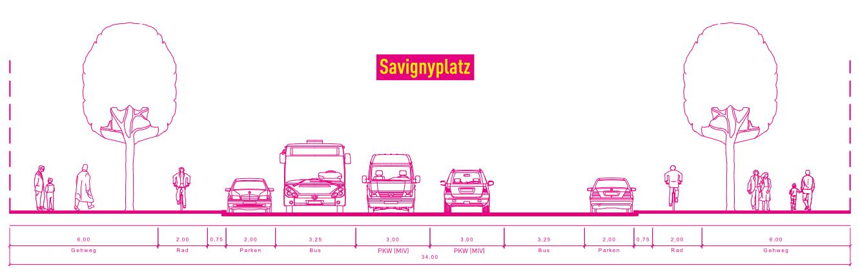 Querschnitt Savignyplatz